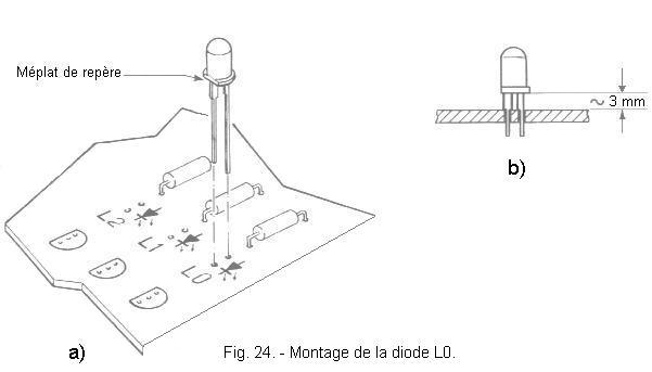 montage et contr u00f4le de fonctionnement des diodes led