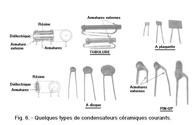 Classification Des Condensateurs